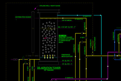 Life Support System Design Photo 10
