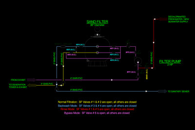 Life Support System Design Photo 9